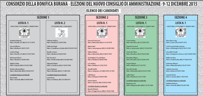 scheda elettorale